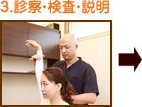 3.診察・検査・説明